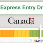 پذیرش مهاجر کانادا ، حداقل امتیاز اکسپرس اینتری
