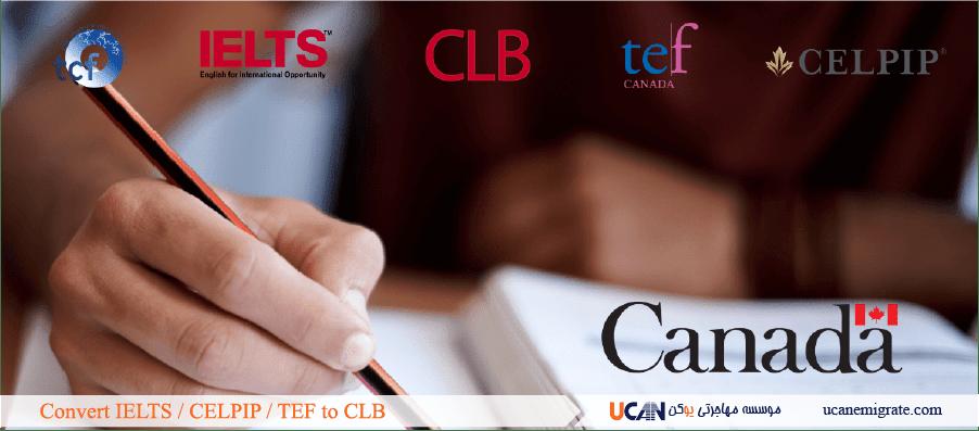 نحوه معادل سازی و تبدیل CLB به TEF, CELPIP, IELTS