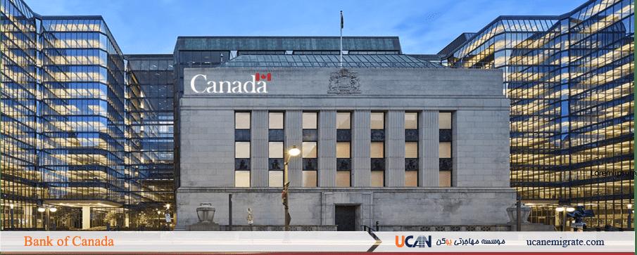 افتتاح حساب بانکی در کانادا ، کردیت کارت کانادا