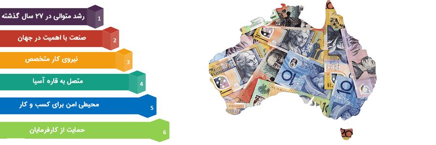 دلایل سرمایه گذاری در استرالیا