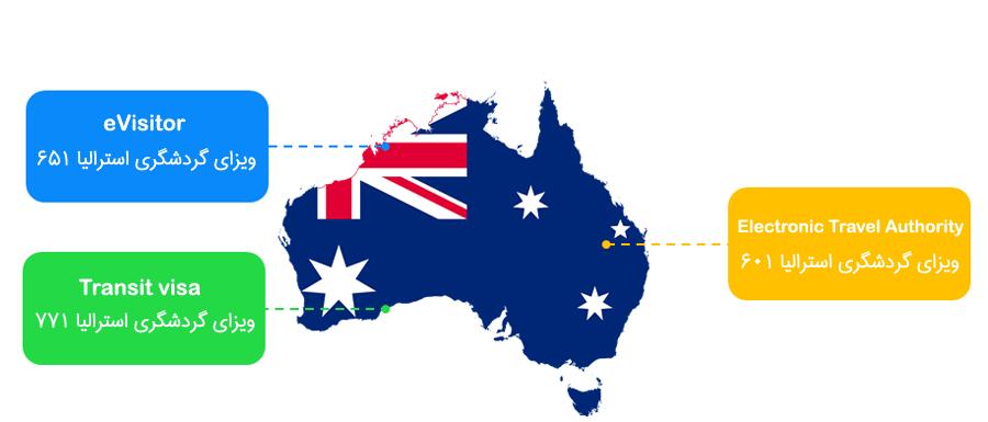 ویزای گردشگری استرالیا